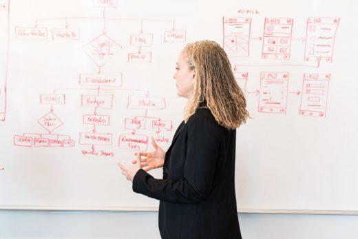 Map 347.7 Ways To Map Your Ideal Flexwork Job Kathryn Sollmann